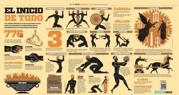 historia-de-los-juegos-olimpicos-la-era-antigua-disciplinas