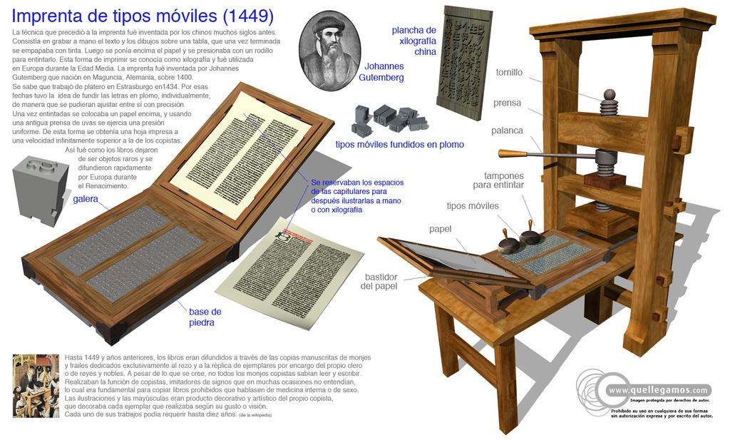 gutenberg-la-primera-revolucion-informatica-imprenta-g
