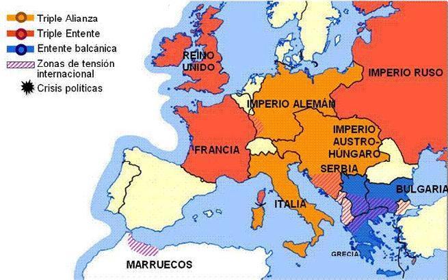 alianzas-de-la-primera-guerra-mundial