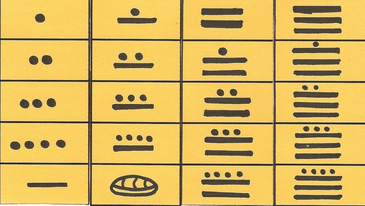 sistema-de-numeracion-maya--numeros-mayas