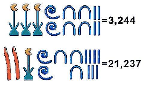 numeracion egipcia