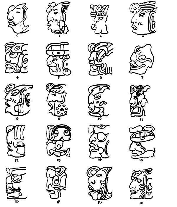 segunda numeracion maya
