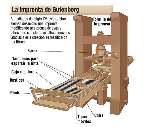 el-siglo-de-oro-español-imprenta-guntemberg