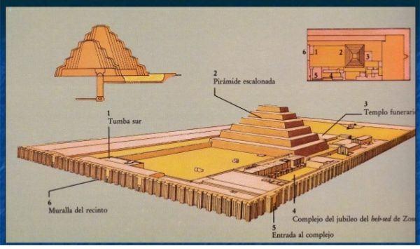 las-piramides-de-egipto-complejo-funerario