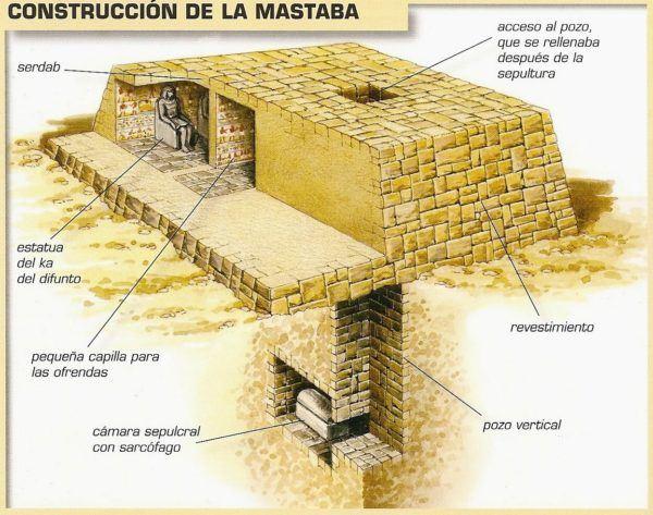 las-piramides-de-egipto-mastaba-grafico
