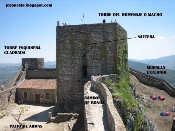 el-feudalismo-en-la-edad-media-castillo-dentro