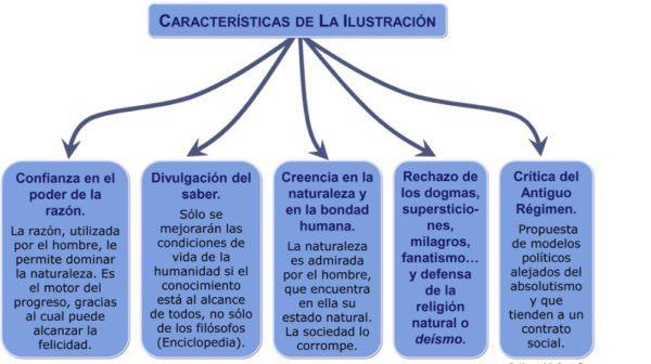 la-ilustracion-caracteristicas