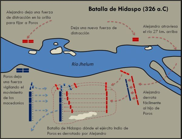 Batalla Hydaspes