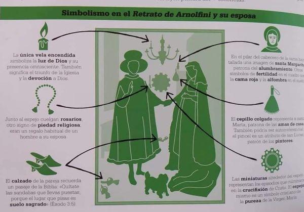 Simbolismo del cuadro El matrimonio Arnolfini