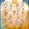 La Religión en el Antiguo Egipto