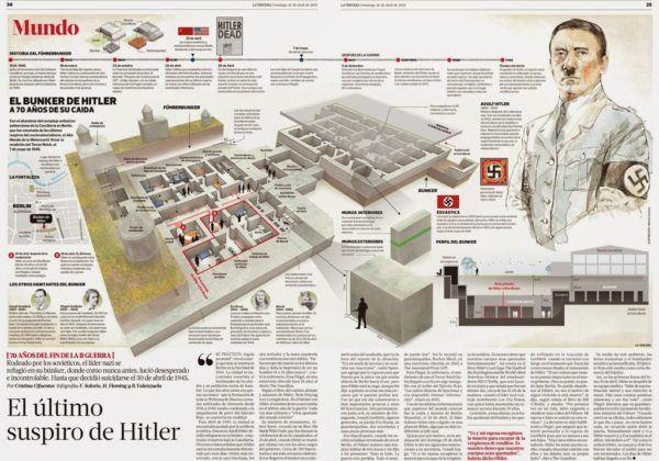 efemerides-7-de-mayo-de-1945-la-rendicion-de-alemania-planos