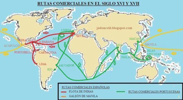 henry-hudson-la-conexion-entre-europa-y-asia-rutas-comerciales