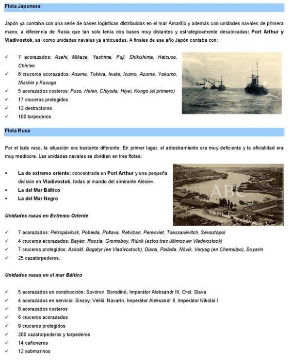 la-gran-derrota-rusa-ante-el-imperio-japones-flotas