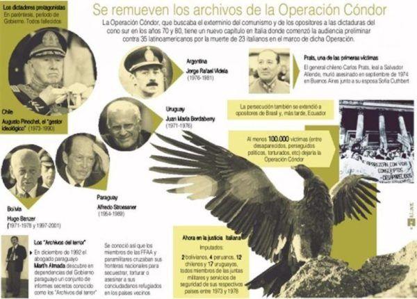 la-operacion-condor-operacion-integrantes