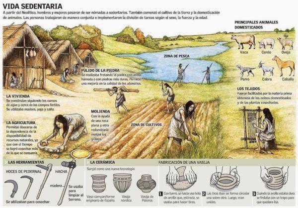 neolitico-los-senores-del-metal-vida-neolitico