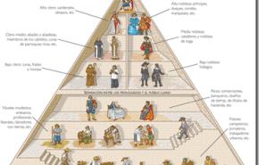 Edad Moderna, la vida urbana y los cambios sociales