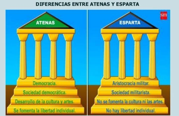 la-guerra-del-peloponeso-atenas-vs-esparta-diferencias-esparta-atenas