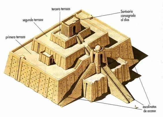 los-templos-zigurat