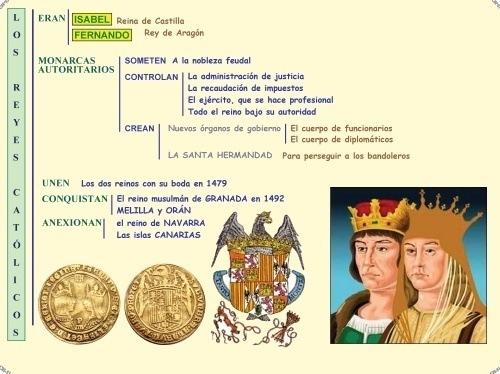 -los-reyes-catolicos