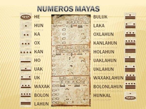 el-sistema-de-numeracion-de-los-mayas