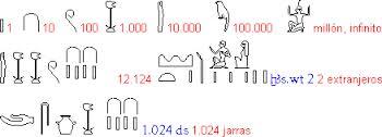 numeros grandes egipcios