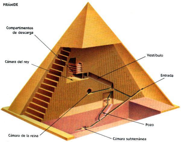las-piramides-de-egipto-piramide-keops
