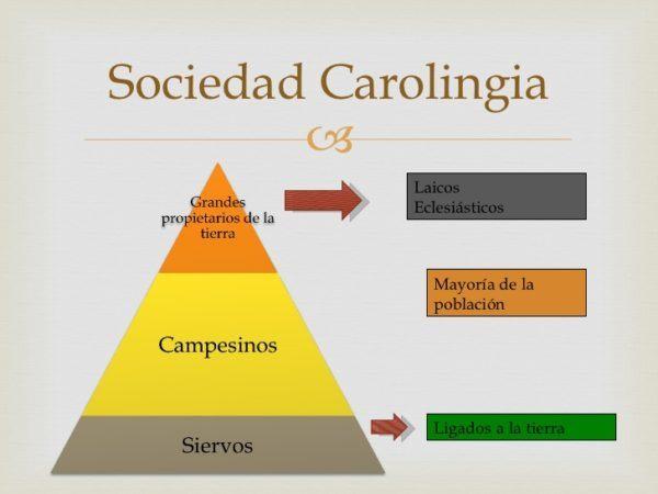 imperio-carolingio-la-historia-carlomagno-sociedad