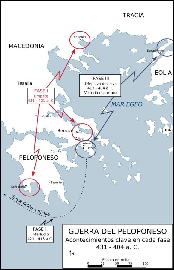 Fases de la Guerra de Peloponeso