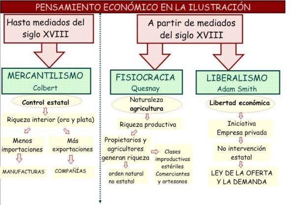 la-ilustracion-economia