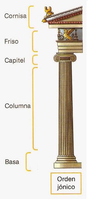 pericles-columnas-orden-jonico