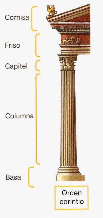 pericles-columnas-órdenes-corintio