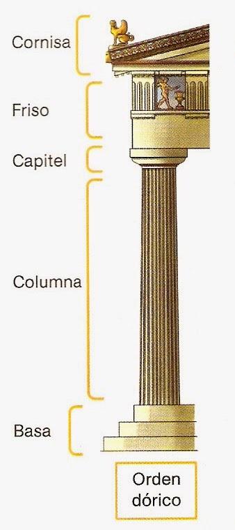 pericles-columnas-órdenes-dorico