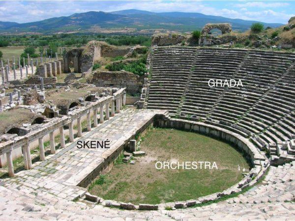 pericles-teatro-griego-estructura