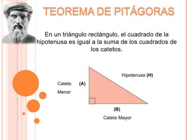 pericles-teorema-de-pitgoras-1-7281