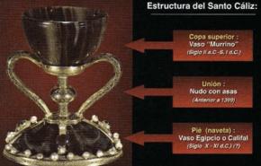Reliquias de Semana Santa