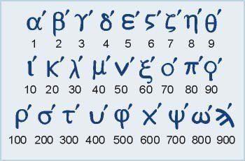 Los Números Griegos Sobrehistoriacom