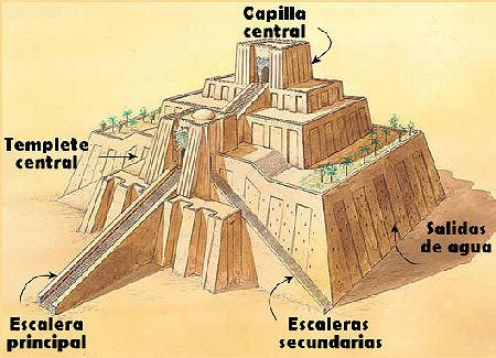 Los zigurat bastiones de la mesopotamia for Obra arquitectonica definicion